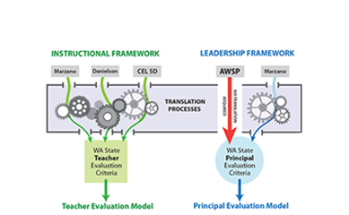 Framework_Graphic