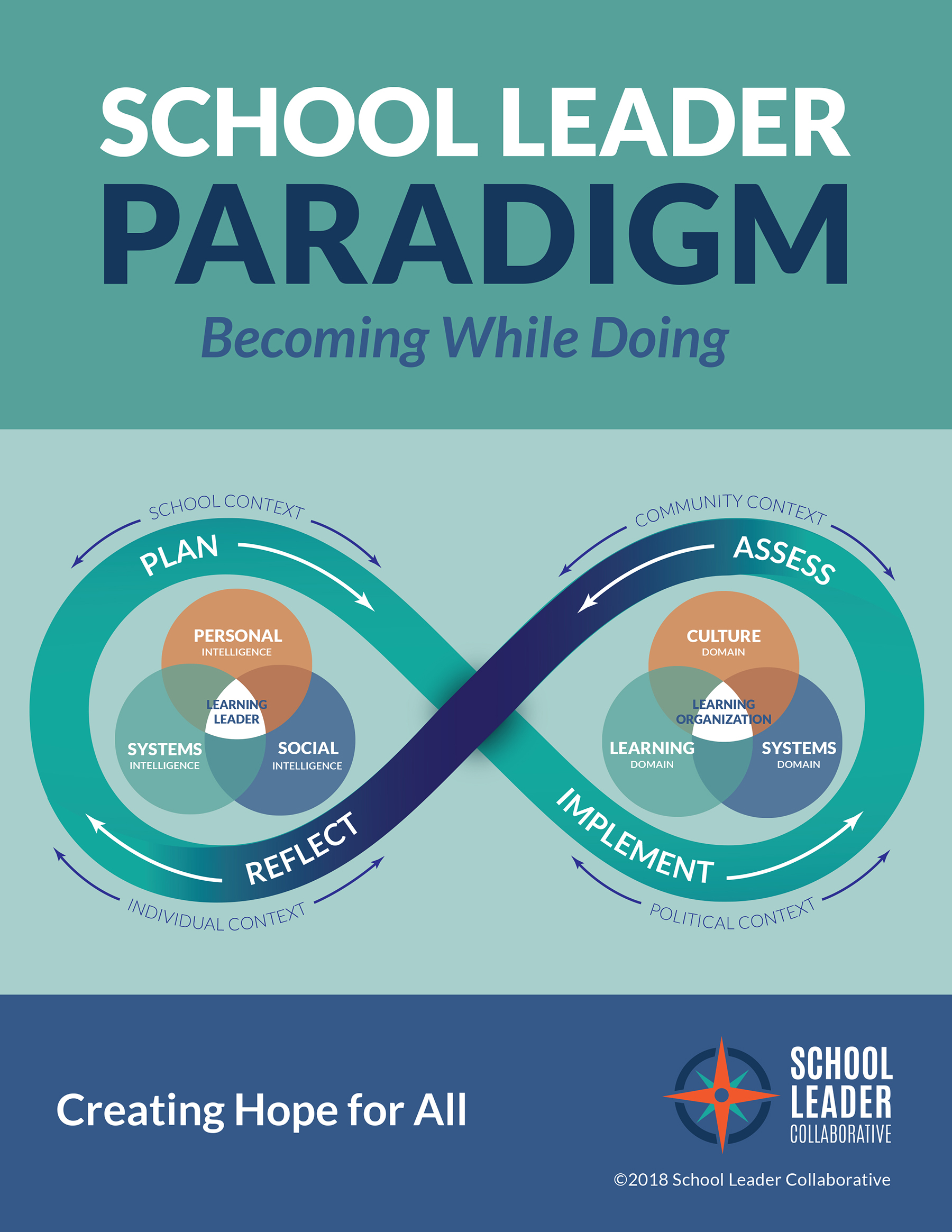 School_Leader_Collaborative_Paradigm_Cover