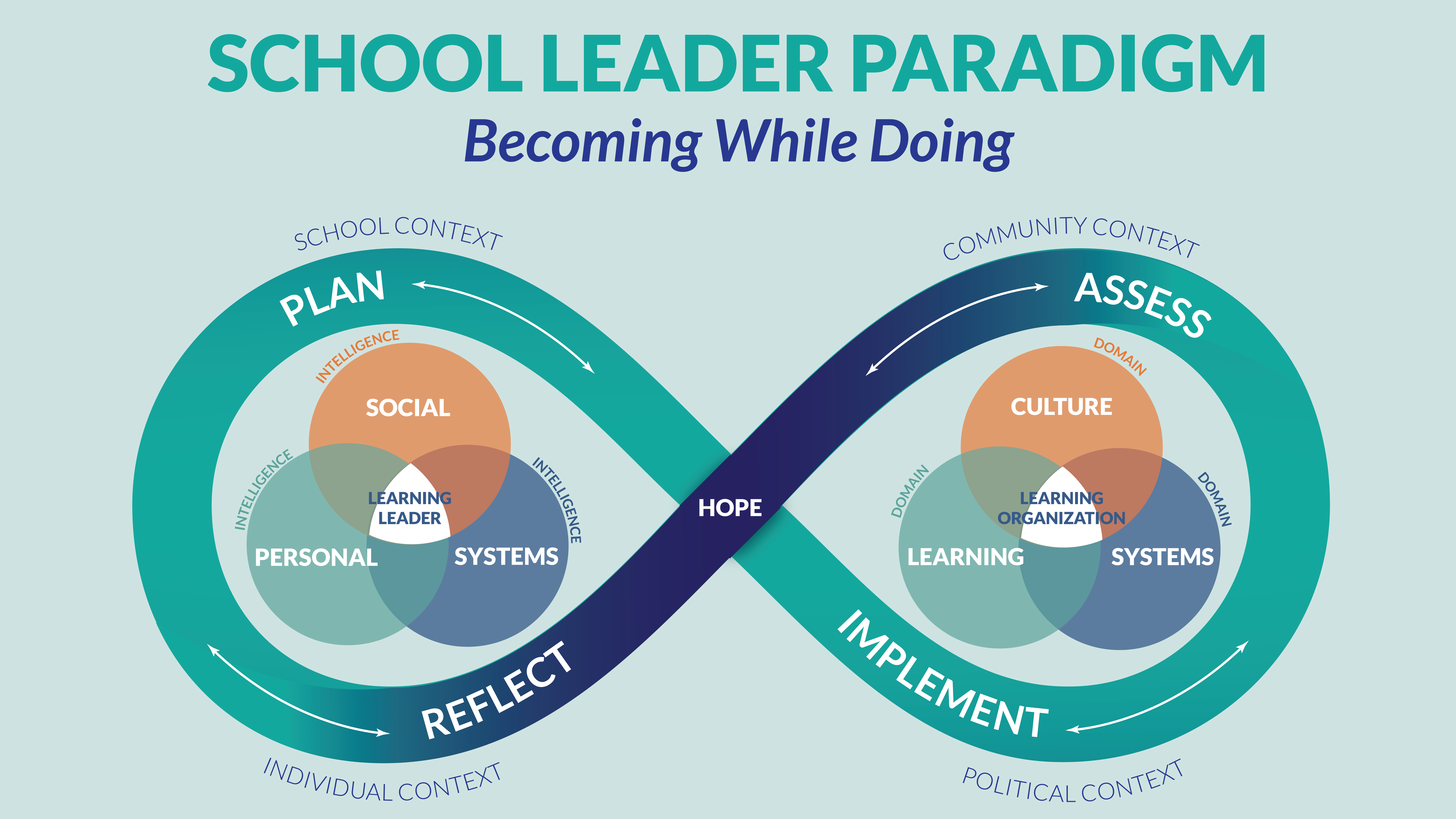 School_Leader_Paradigm_2.0_16.9