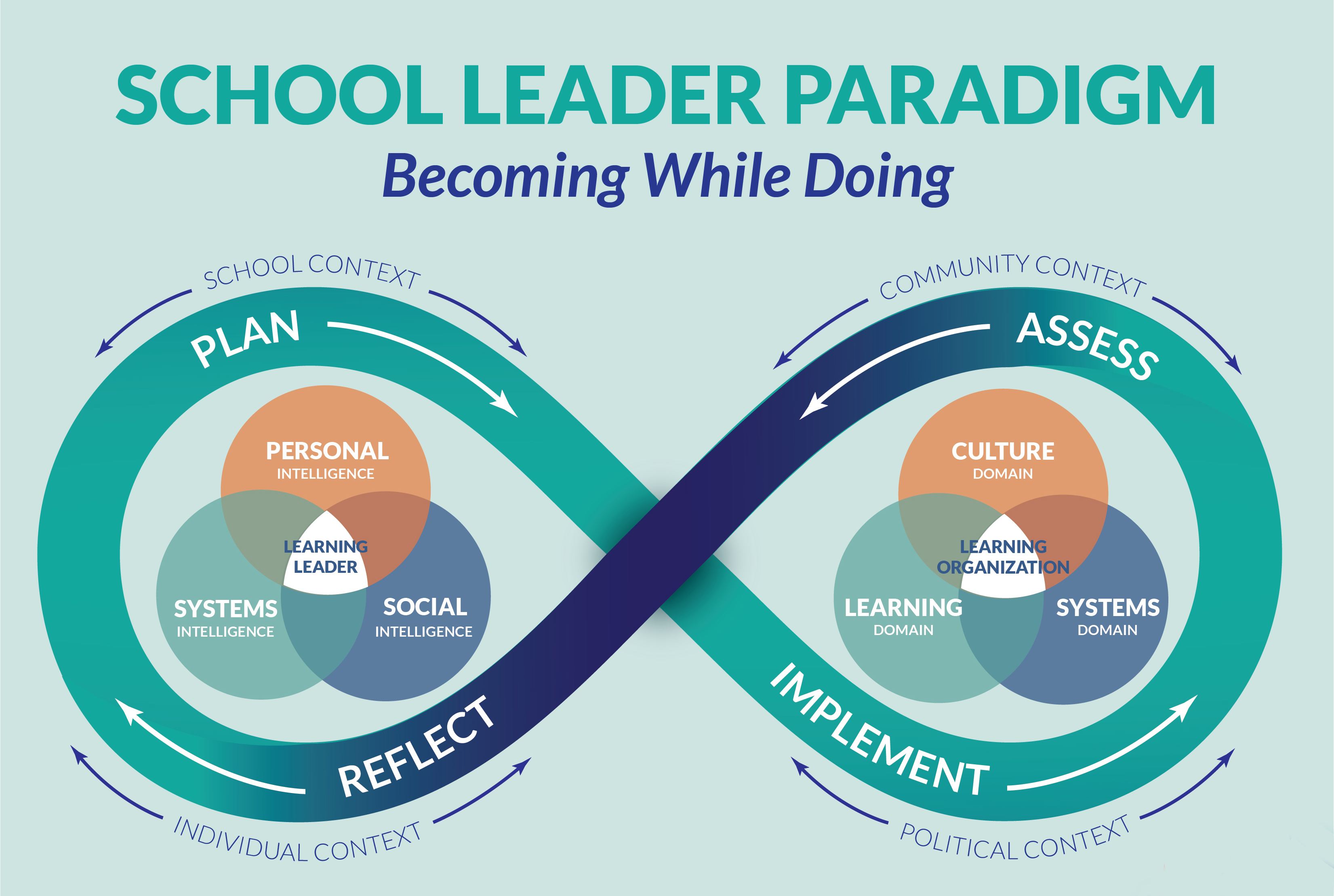 School_Leader_Paradigm_4.0_website